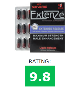 extenze rating