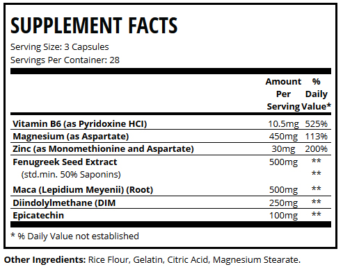 DELTA XT ingredients label