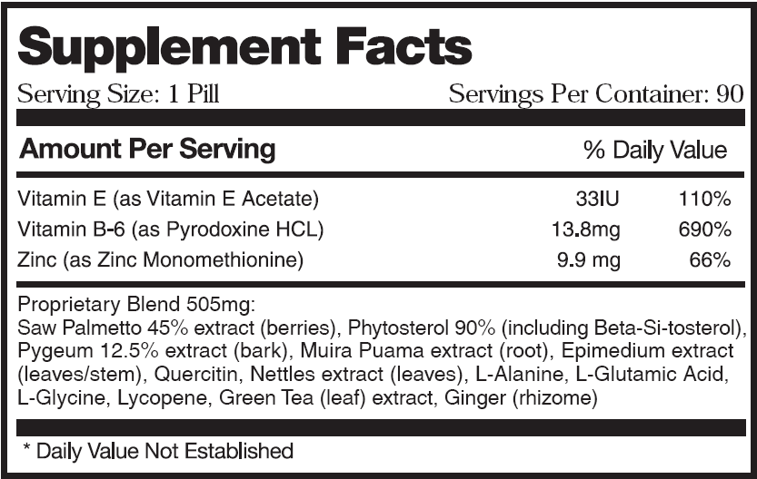 prostavar rx ingredients