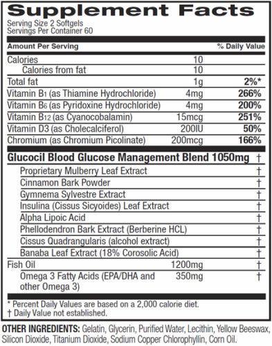 Glucocil ingredients label