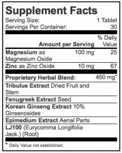 Virmax T ingredients label