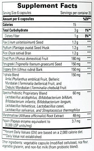 Integrative Therapeutics Blue Heron ingredients