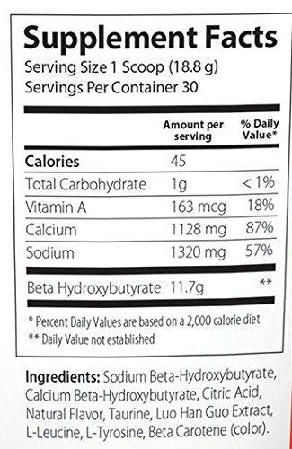 InstaKetones ingredients