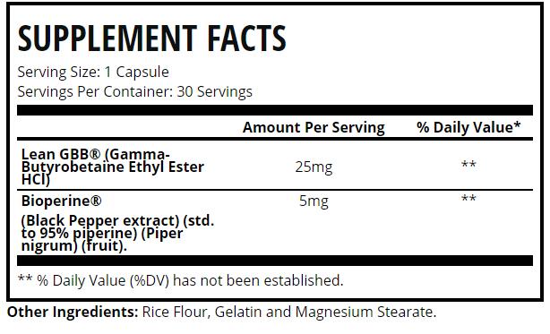Sweat Compound Ingredients