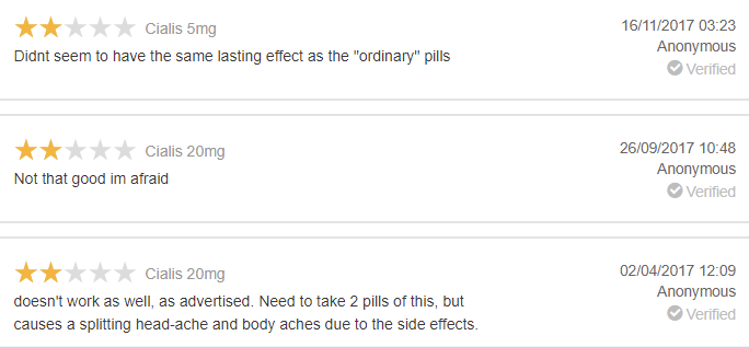 Cialis reviews