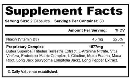 SizeGenix ingredients