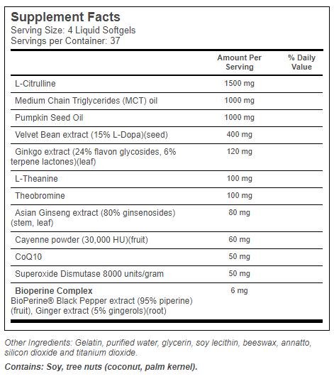 Steel Libido Red ingredients