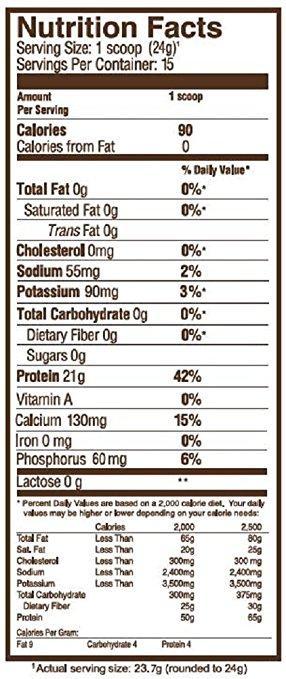 Unjury ingredients