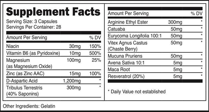 Zytenz ingredients